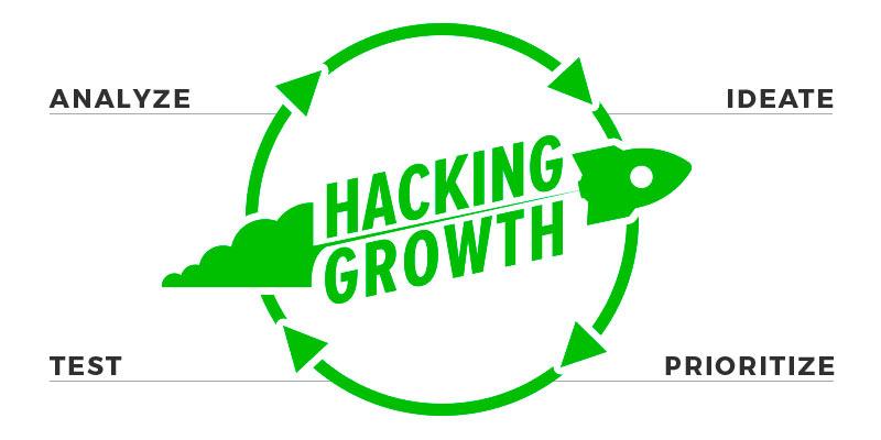 فرایند هک رشد