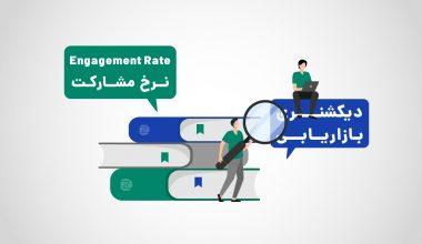 Engagement-Rate