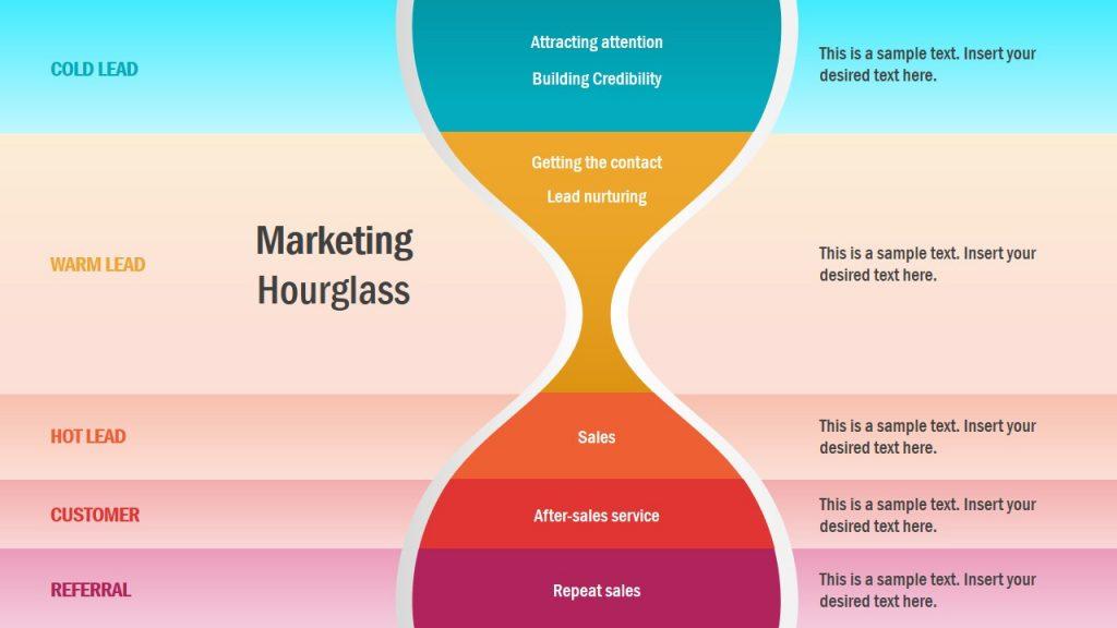 ساعت شنی بازاریابی