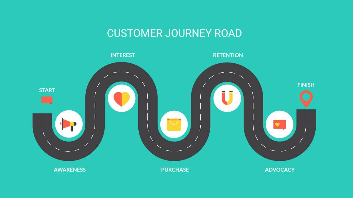 نقشه سفر مشتری