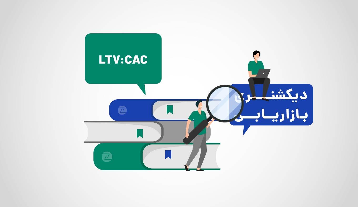 LTV:CAC